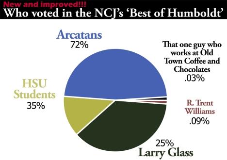 NCJ Reader Poll